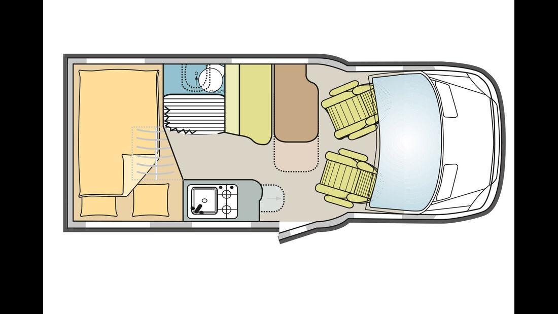 Auf 5,65 Metern Außenlänge bringt der Van S alles Nötige unter.