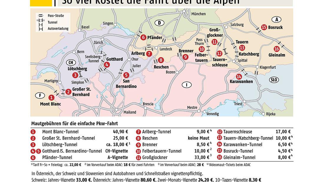 Auf dem Weg über die Alpen müssen Autofahrer an vielen Tunneln, Brücken oder Passstraßen oft zusätzlich in die Tasche greifen.