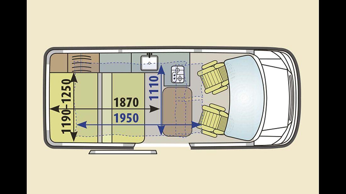 Aus der Dreier-Sitzbank entsteht durch Umklappen eine passable Liegefläche.