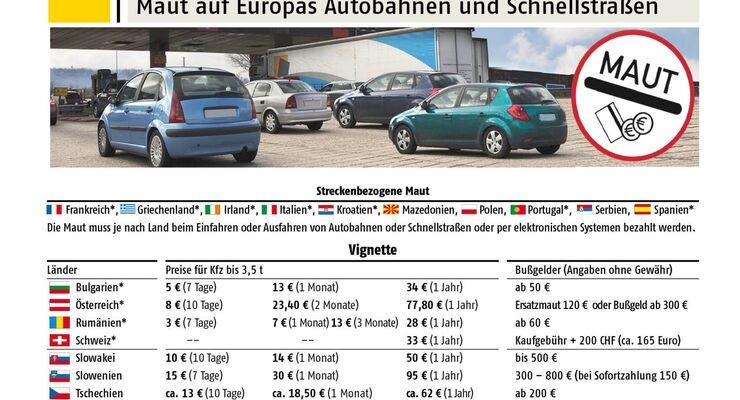 Bei einem Mautvergehen in Slowenien sind bis zu 800 Euro fällig. Die Strafe in der Slowakei: Strafe mindestens den Vignettenpreises mal drei.