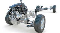Beim 4x4 von Mercedes verteilt das 4ETS das Antriebsmoment durch Bremseingriff.