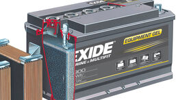 Bordbatterie im Wohnmobil