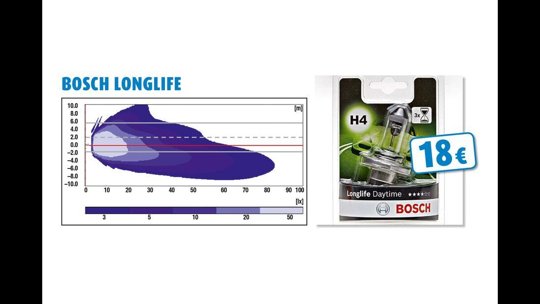 Bosch Longlife
