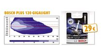 Bosch Plus 120 Gigalight