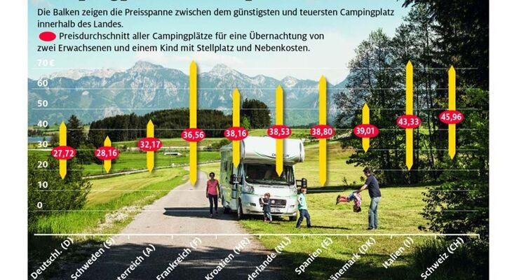 deutschland bleibt weiterhin das g nstigst reiseziel f r. Black Bedroom Furniture Sets. Home Design Ideas