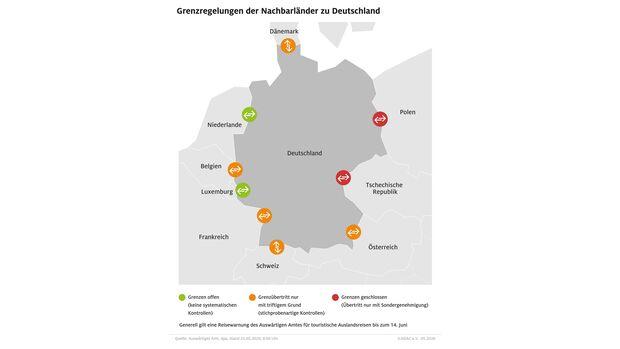 Corona-Grenzregelungen der Nachbarländer zu Deutschland (Mai 2020).