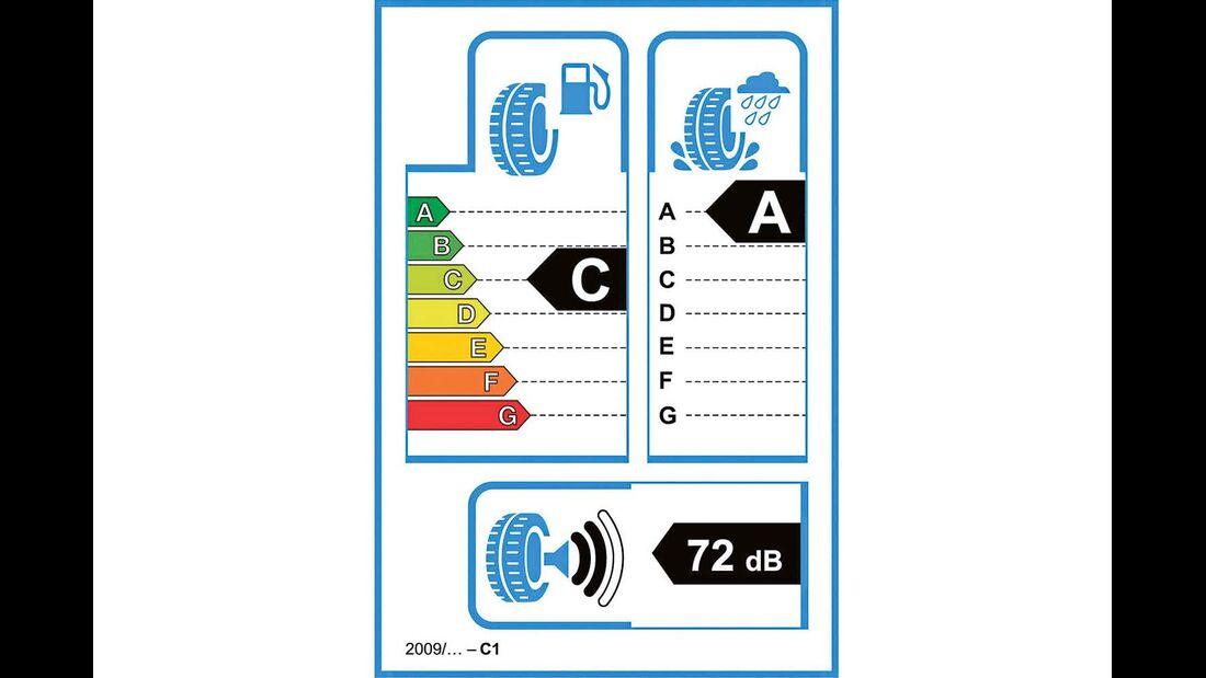 Das Reifenlabel zeigt Rollwiderstand, Nassbremsverhalten und Lautstärke an.