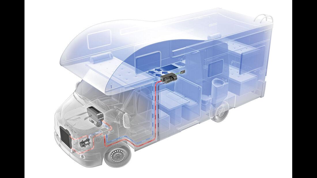 Der Verdunster ist in den Kuehlkreislauf des Autos integriert.