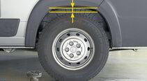 Differenz Reifen-Kotflügel nach Umrüstung