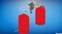 Einbau Gasflaschen-Umschaltanlage