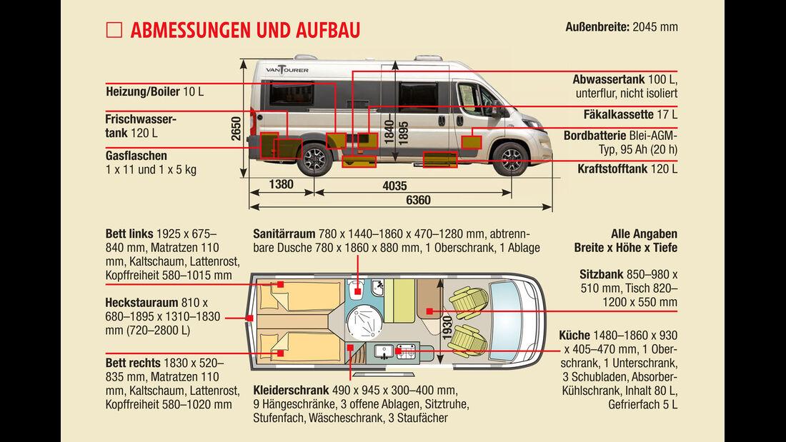 Einzeltest: Van-Tourer 630, Abmessungen und Aufbau
