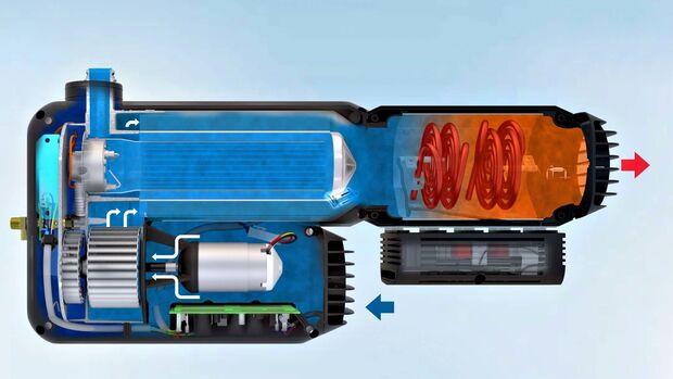 Elektrische Zusatzheizung