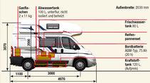 Globecar Scouty Grafik