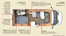 Grafik Bürstner Aero Van t 700