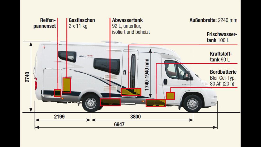 Grafik Hobby Van Exclusive DL 500 GESC