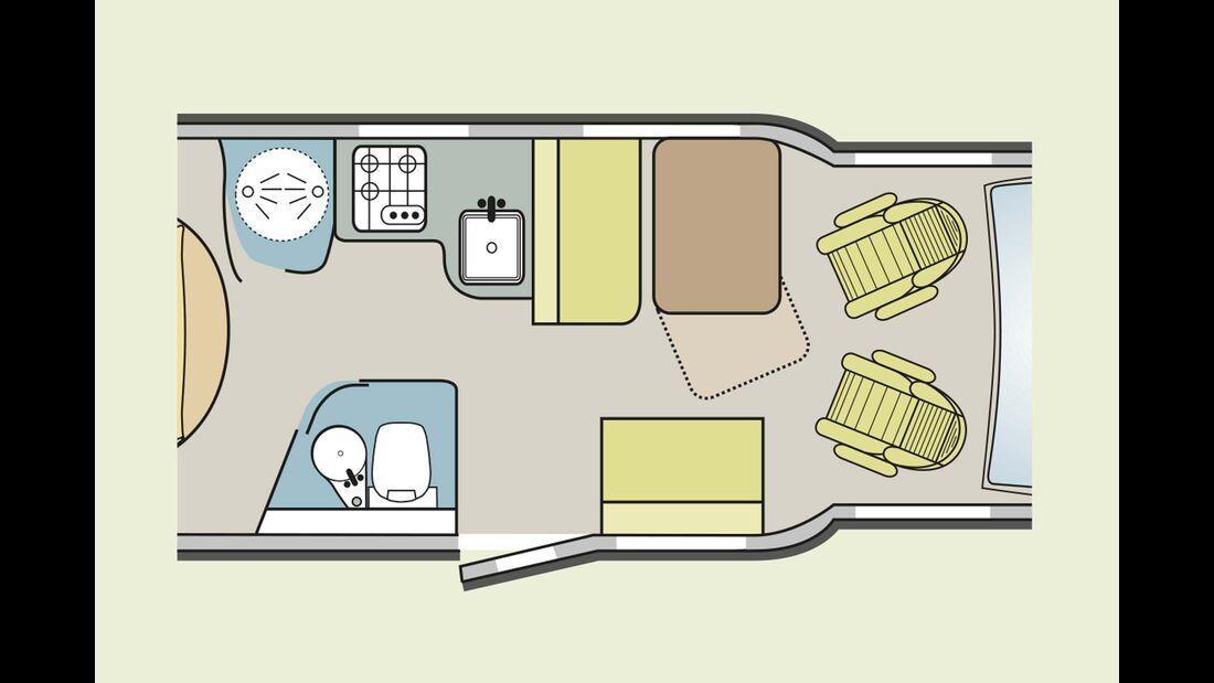 Grundriss Auswahl Wohnmobile