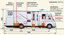 Hymer B-Klasse Grafik