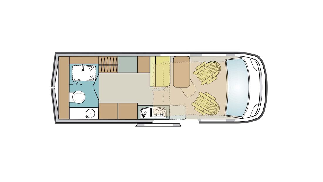 Karmann Dexter 595 und La Strada Avanti H Plus im Test
