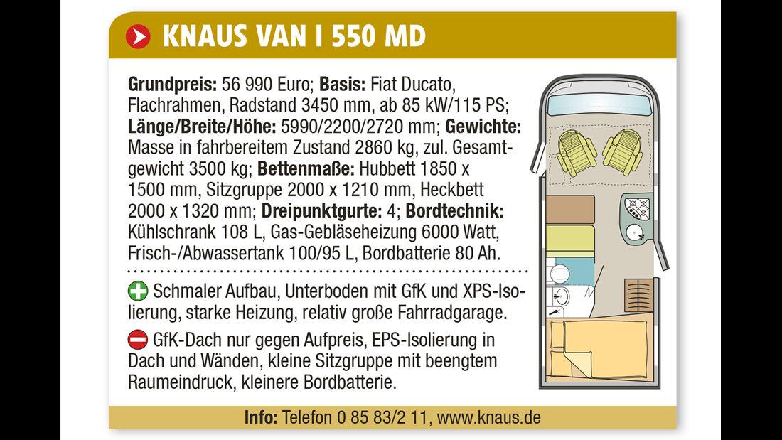 Kauf-Tipp: Kurze Integrierte