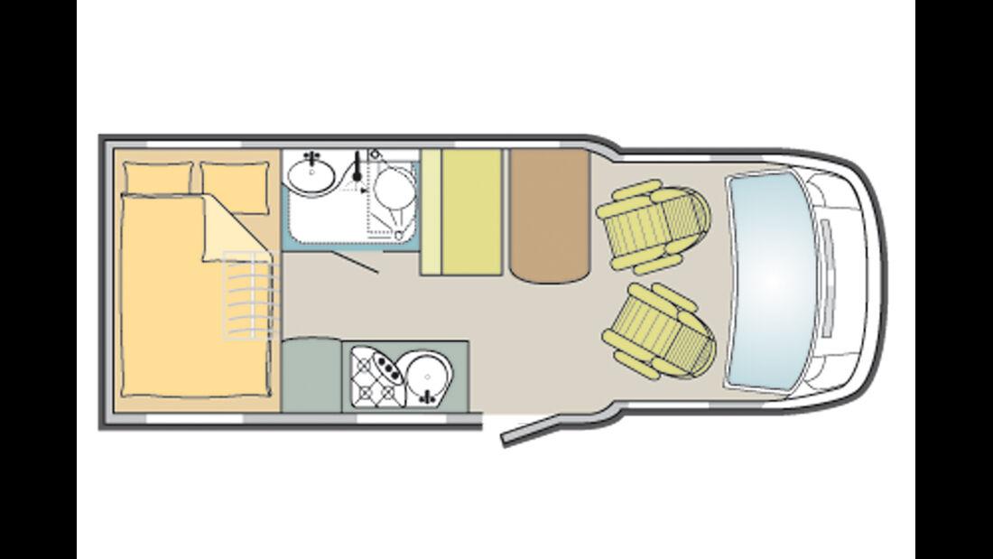Kauf-Tipp: Teilintegrierte mit Garage