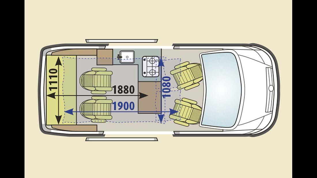 Klassische Aufteilung – aber ganz anders umgesetzt, etwa mit Einzelsitzen.