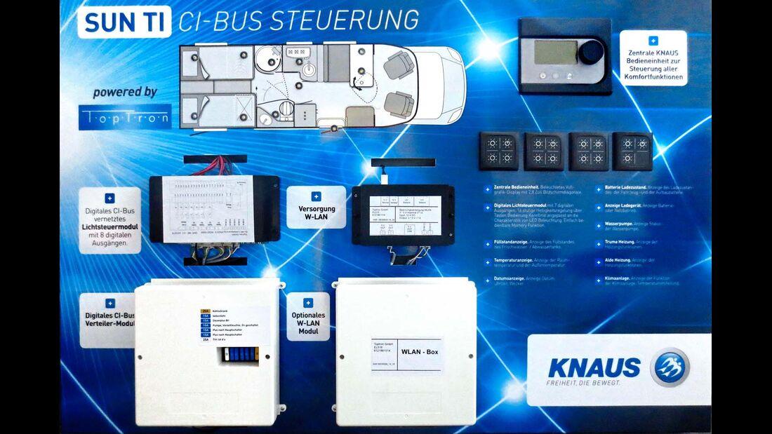 Komplexere Elektronik im Wohnmobil