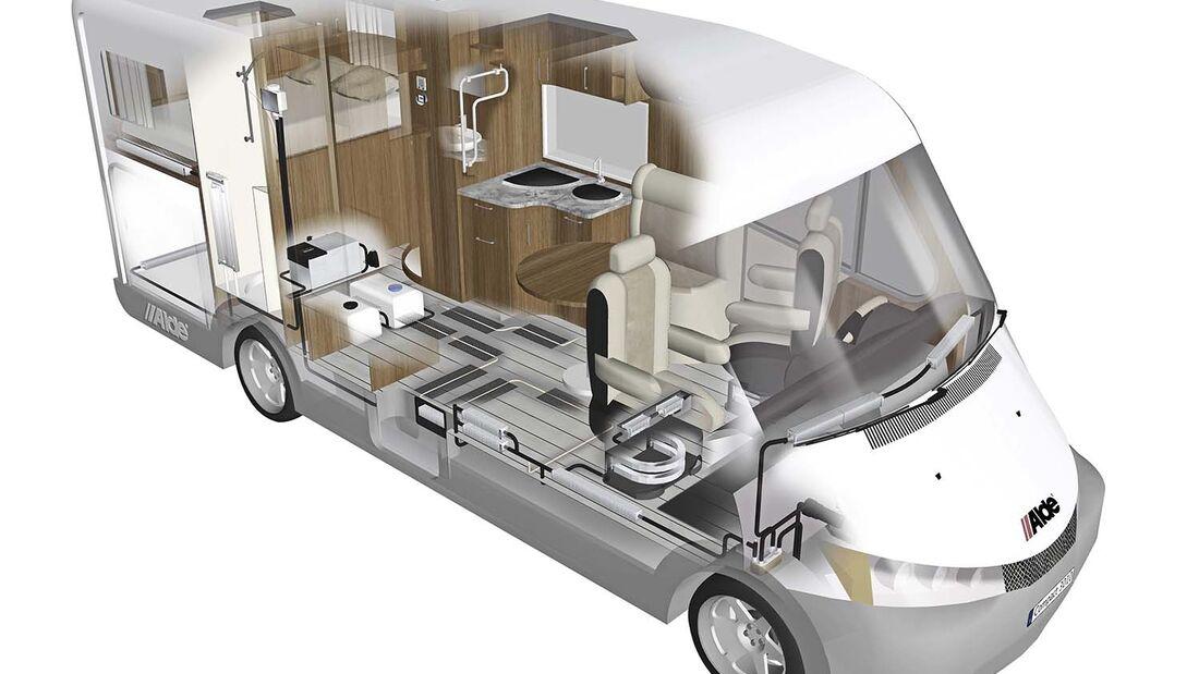 heizung im wohnmobil gebl se wasser und dieselheizung promobil. Black Bedroom Furniture Sets. Home Design Ideas