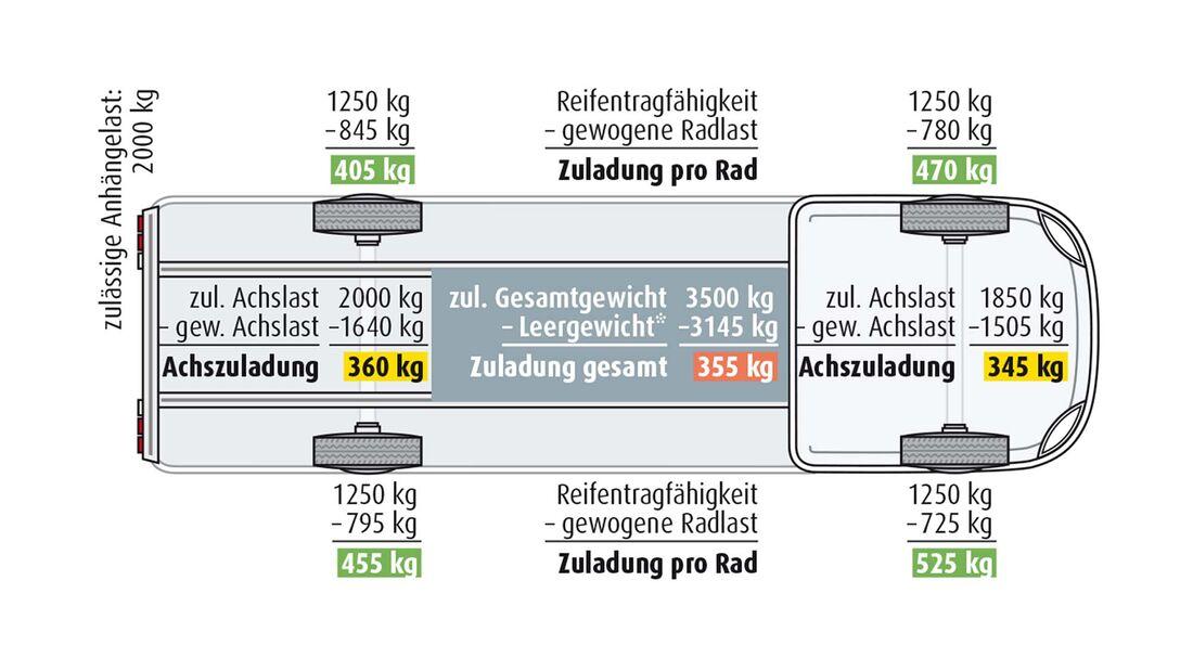 Laika Ecovip H 3109