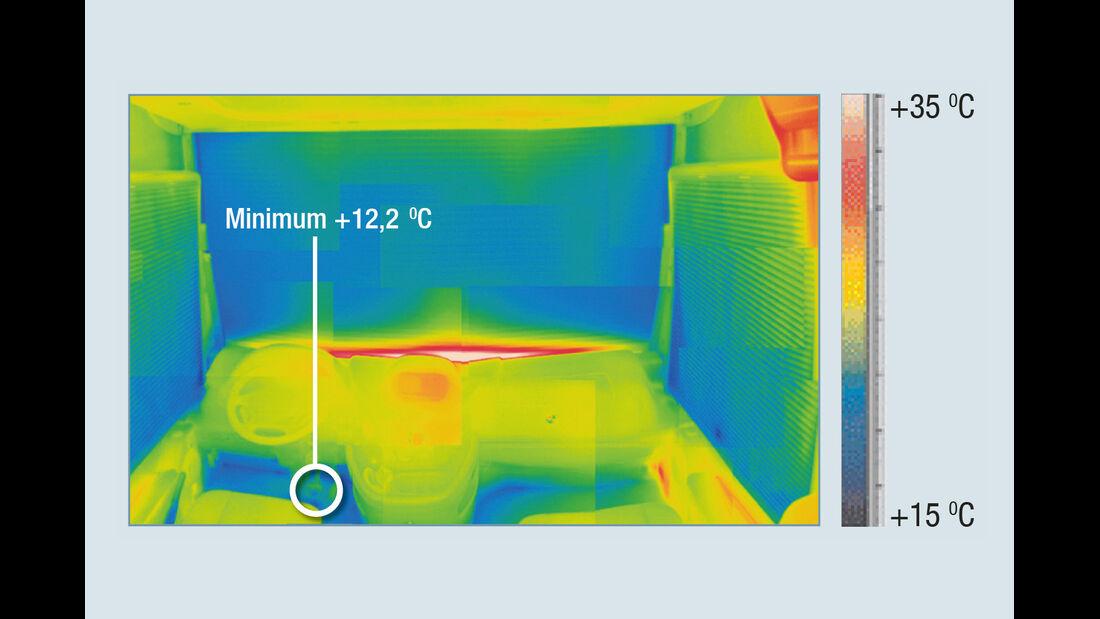 Liner-Spezial: Wärmedämmung