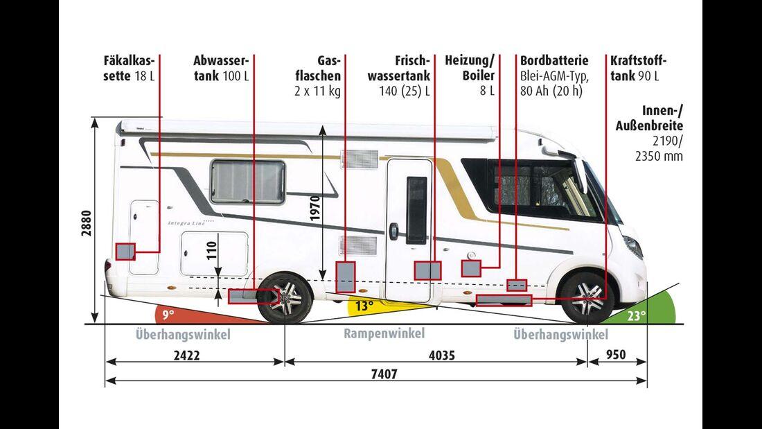 Maße und Winkel beim Eura Mobil Integra Line 730 EB