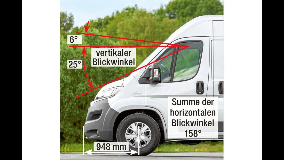 Megatest: Sichtverhältnisse, Fiat Ducato
