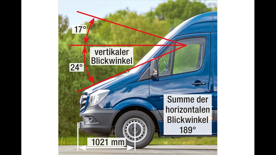 Megatest: Sichtverhältnisse, Mercedes Sprinter