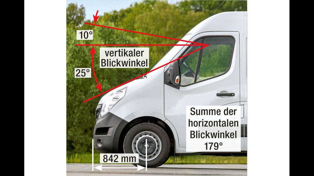 Megatest: Sichtverhältnisse, Renault Master