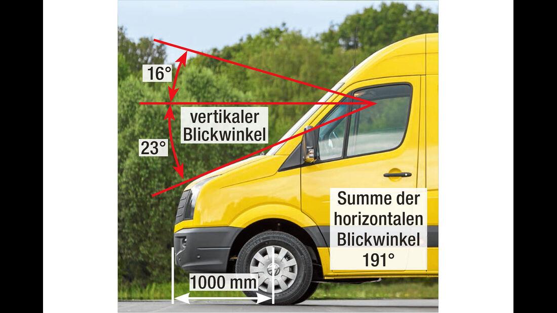 Megatest: Sichtverhältnisse, VW Crafter