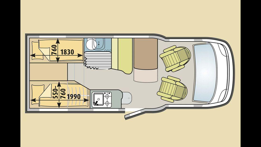Nahezu einzigartig auf dem Markt ist der Sechs-Meter-EinzelbettenGrundriss des Van 374.