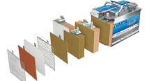 Nassbatterien sind die konventionellsten unter den Blei-Saeure-Batterien.