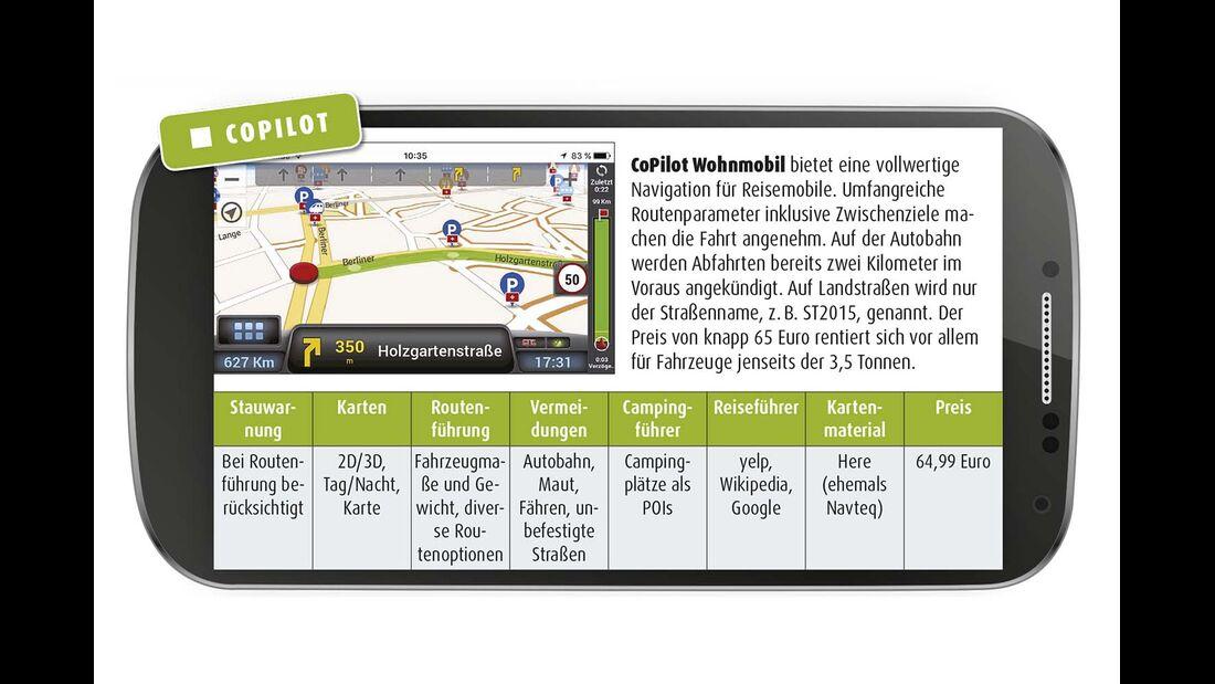 Navigations-Apps CoPilot