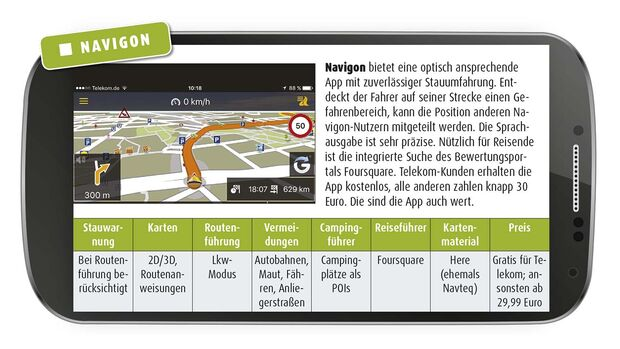 Navigations-Apps Navigon