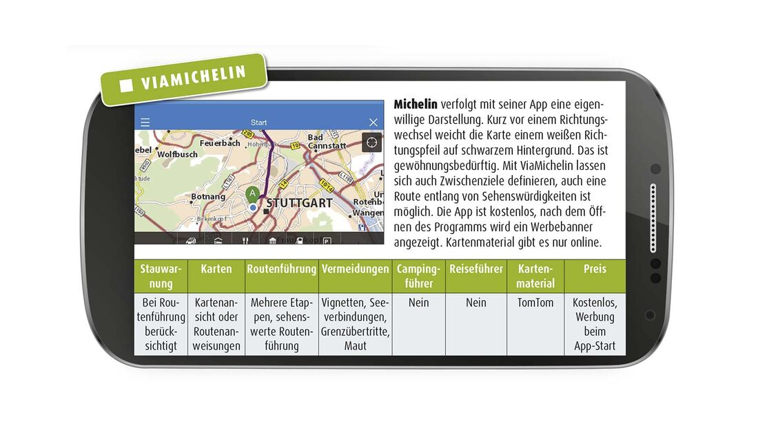 Navigations-Apps Viamichelin