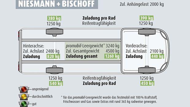 Niessmann + Bischhof, technische Zeichnung