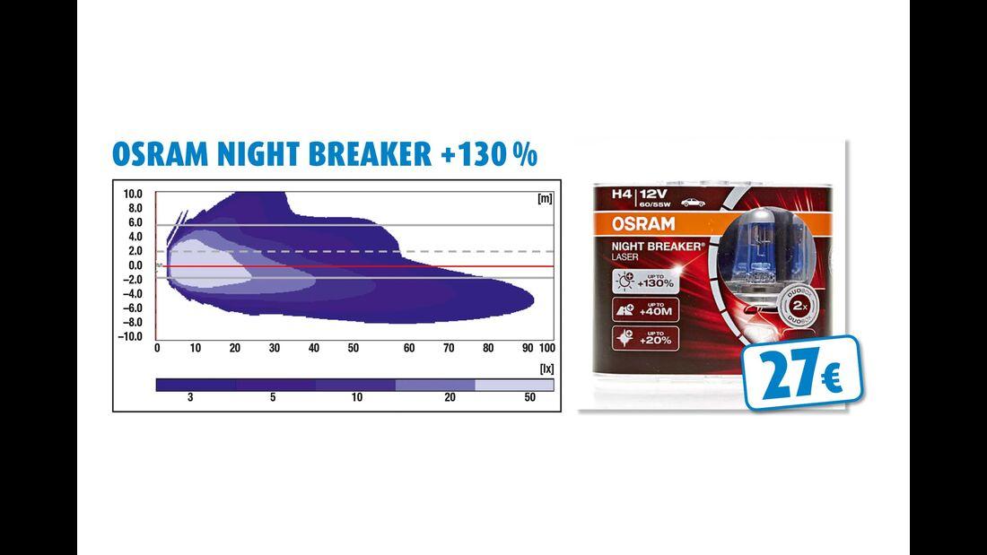 Osram Night Breaker +130 %