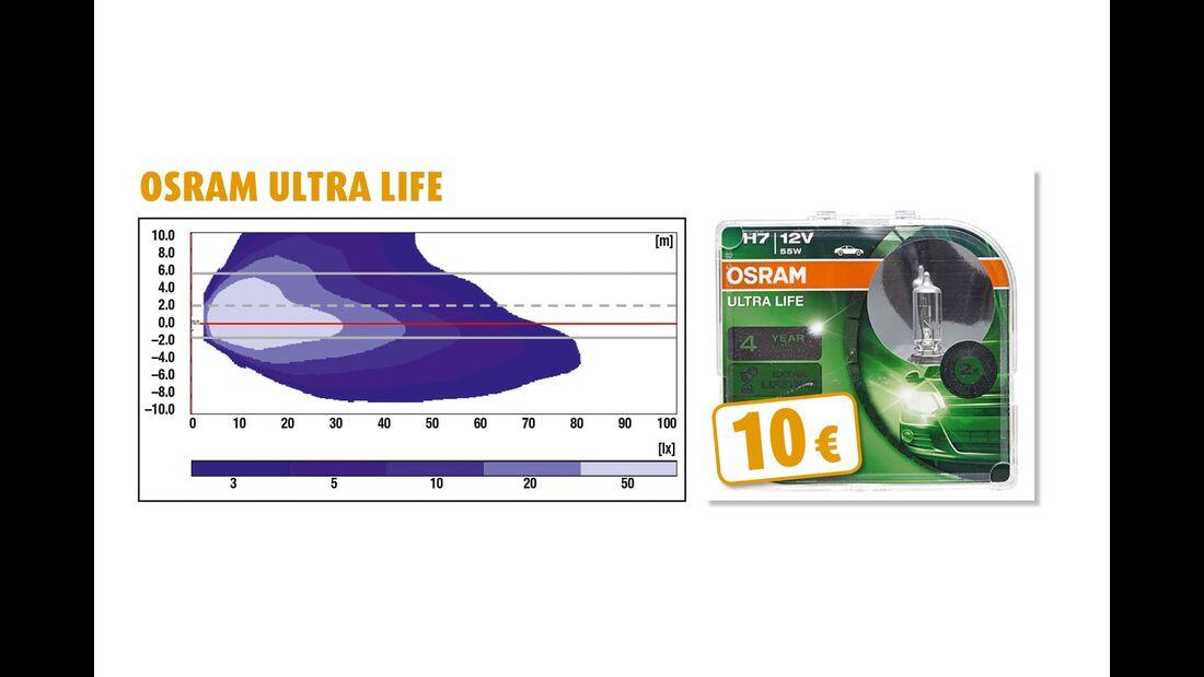 Osram Ultra Life