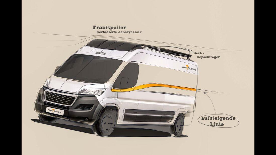 Reportage Reisemobil Designer