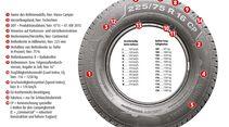 Tabelle Reifen