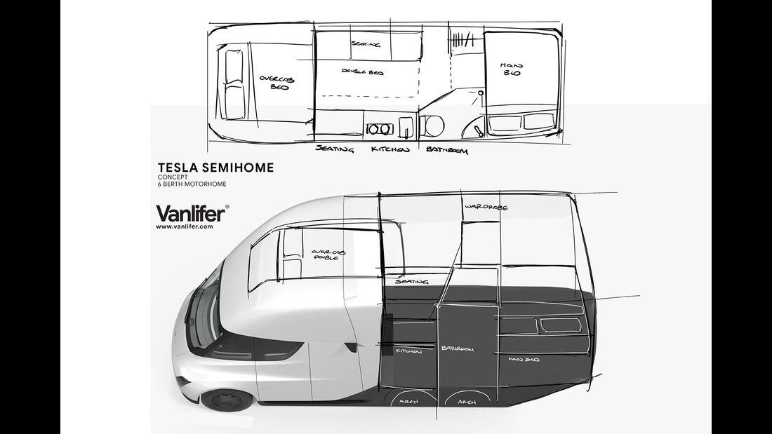 Tesla Wohnmobil Vanlifer