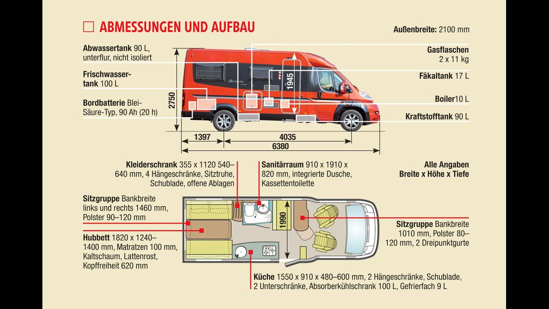 Test: Bürstner Brevio T 645