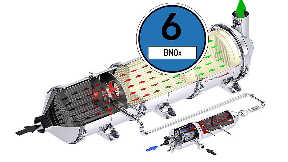 Twintec Euro6-Nachrüstung BNOx SCR System
