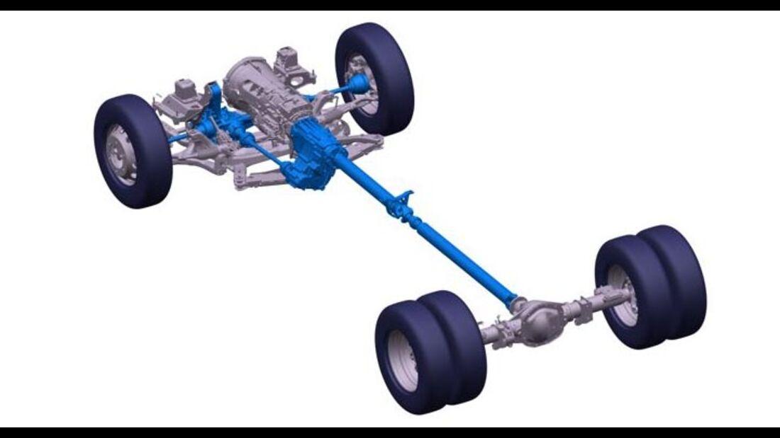 VW Crafter 4x4 Oberaigner (2020)