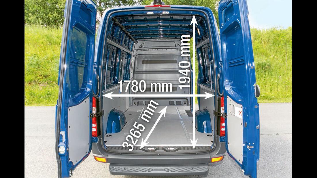 Vergleichstest, Basisfahrzeuge, Gewichte & Kosten: Mercedes Sprinter