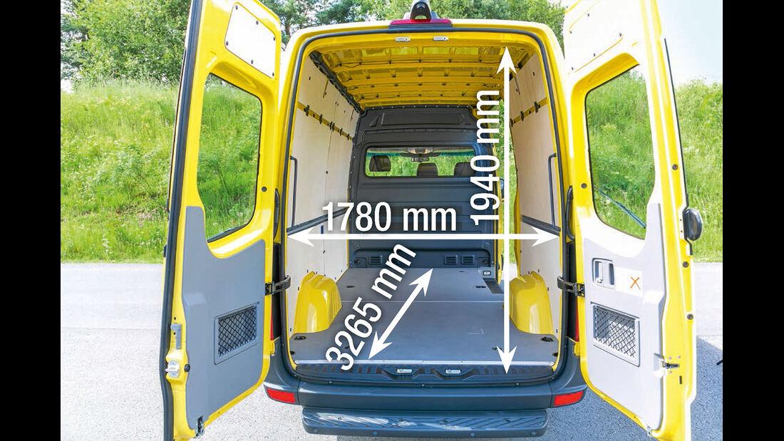 Vergleichstest, Basisfahrzeuge, Gewichte & Kosten: VW Crafter